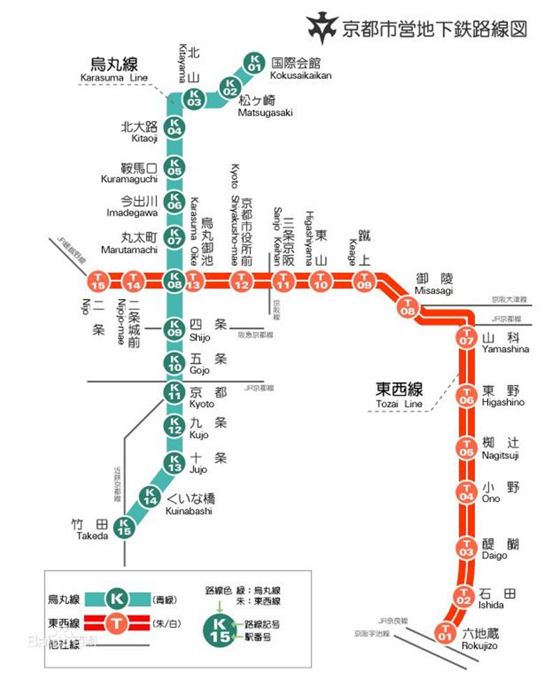 二条城,京都文化博物馆,京都市动物园,京都市美术馆,无邻庵,京都国际
