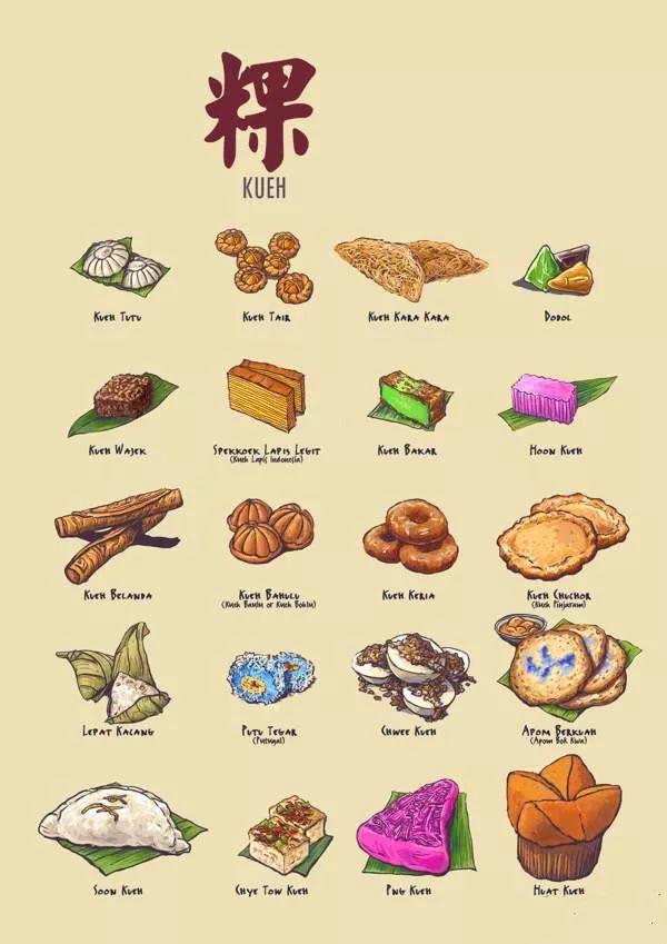 汕头 粿 类美食汇总,去了都要吃过来