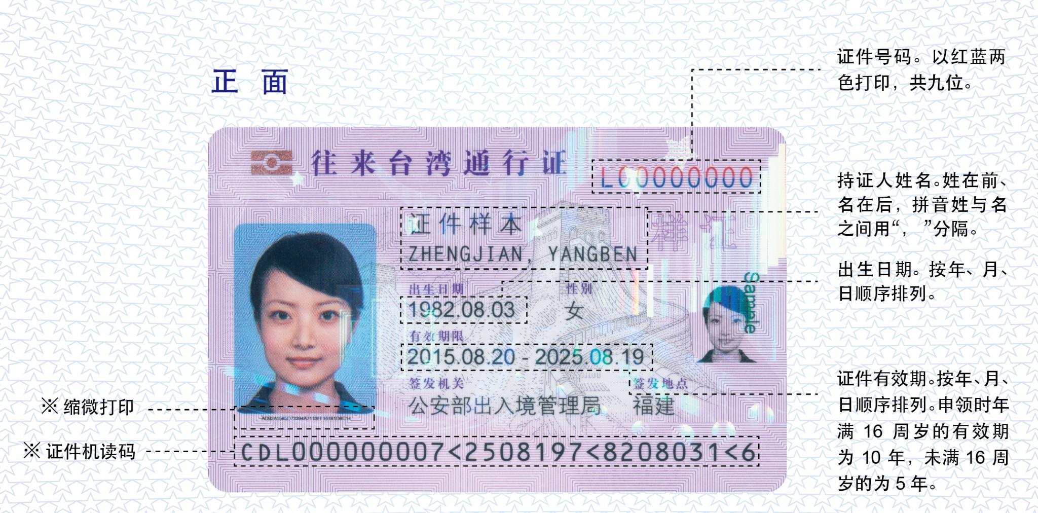 入台证、台湾通行证、签注,有什么区别 ?