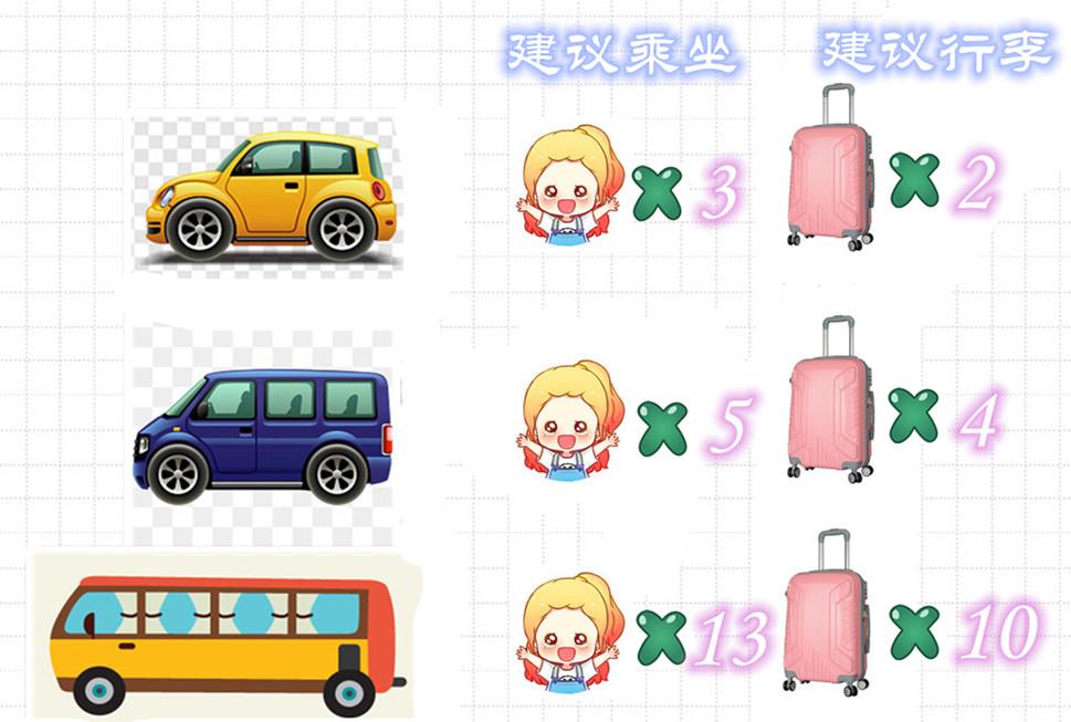 泰国旅游 清迈国际机场 接机/送机专车服务(中文客服